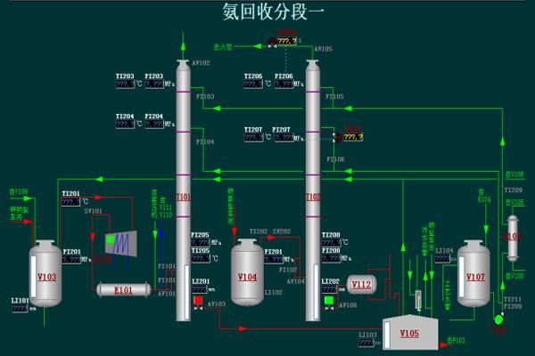 靛蓝生产装置含氢、氨尾气回收项目(manbetx万博全站下载)